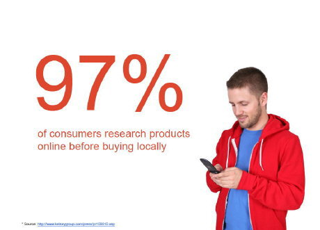 97% research local business