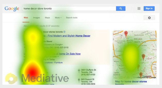 google eye tracking study